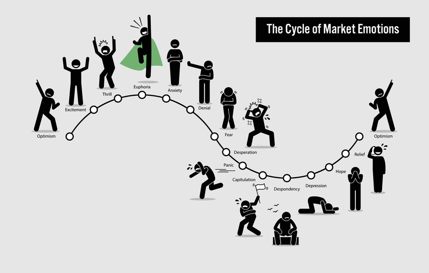 Commercial Property Investing – Understanding the Market Cycle